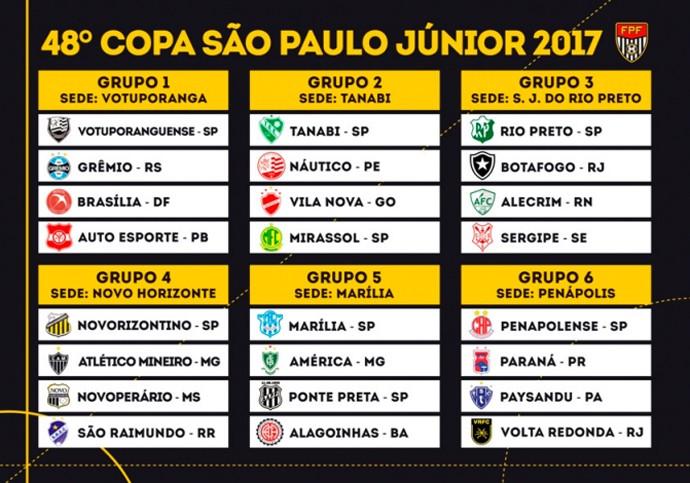 Copinha 2017