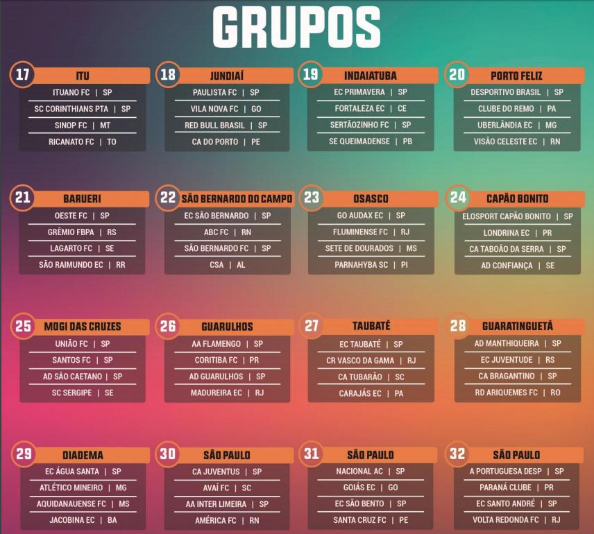 Grupos da Copinha de 2019